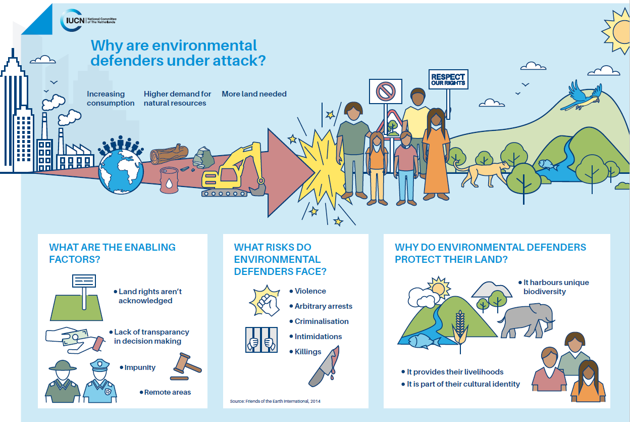Graphic_EnvironmentalDefenders-3.png