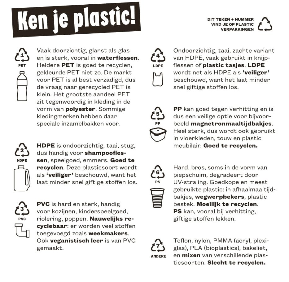 Kaartje Ken je Plastic-1