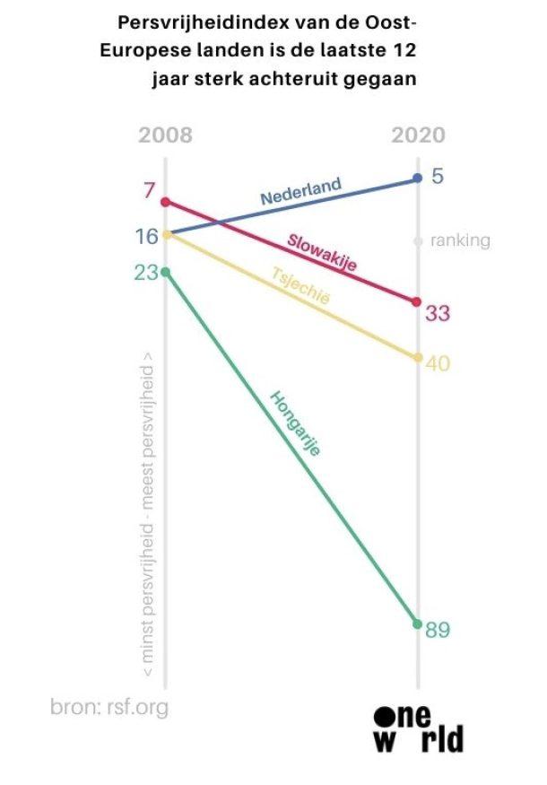 ontwerp-persvrijheid-infographic